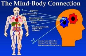 mind_body_connection1
