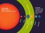 solar-system-new-habitable-zone-red-giant-800x600